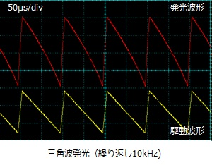 FOLS-06三角波発光