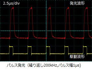 FOLS-06パルス発光