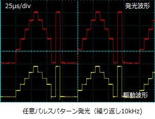 FOLS-06任意パターン発光